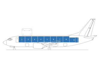 Boeing 737 -300 SF Aircraft Specifications – Bidair Cargo